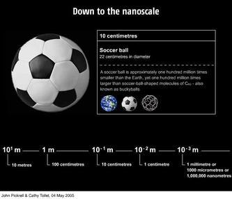 Soccerball_3