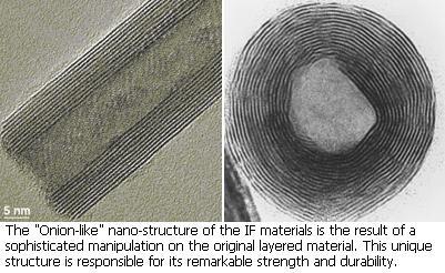 If_nanotube